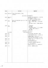 橋本関雪_錢瘦鐵-41